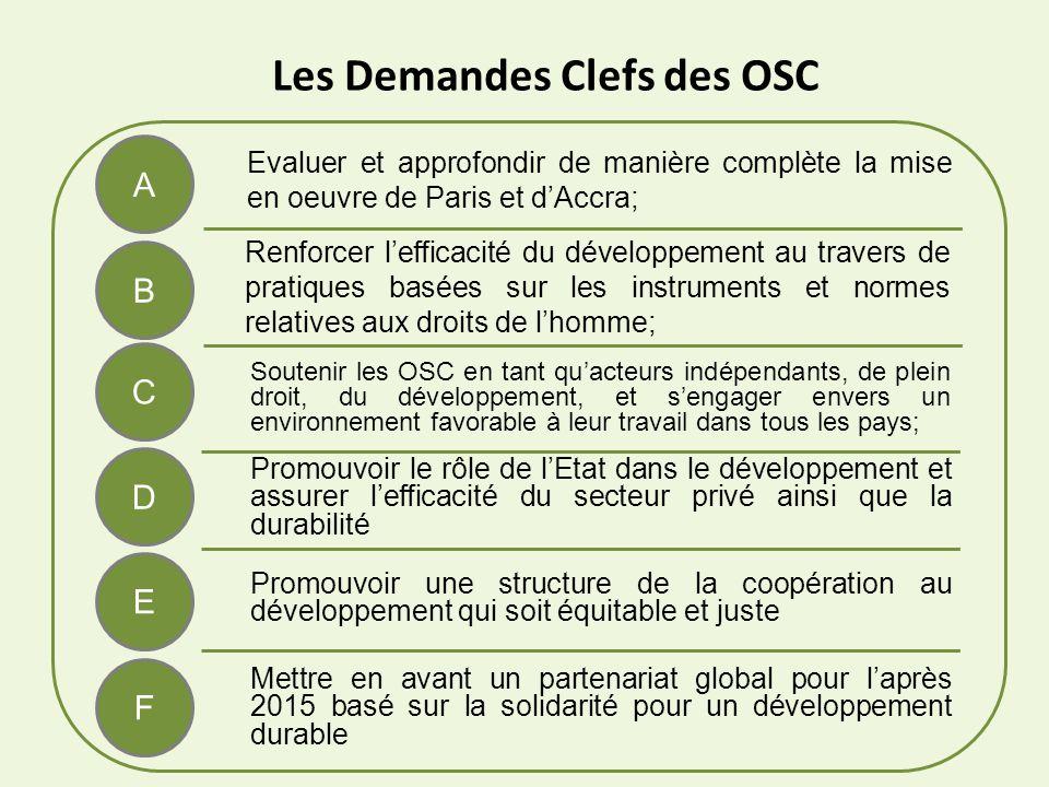 Les Demandes Clefs des OSC Evaluer et approfondir de manière complète la mise en oeuvre de Paris et d'Accra; Renforcer l'efficacité du développement au travers de pratiques basées sur les instruments et normes relatives aux droits de l'homme; A B C D Soutenir les OSC en tant qu'acteurs indépendants, de plein droit, du développement, et s'engager envers un environnement favorable à leur travail dans tous les pays; Promouvoir le rôle de l'Etat dans le développement et assurer l'efficacité du secteur privé ainsi que la durabilité E Promouvoir une structure de la coopération au développement qui soit équitable et juste Mettre en avant un partenariat global pour l'après 2015 basé sur la solidarité pour un développement durable F