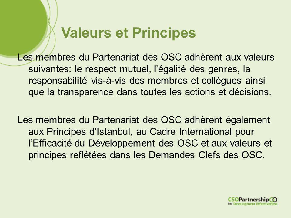 Les Aires de Travail 1.Le suivi et le plaidoyer continu autour de l'Agenda pour l'Efficacité de l'Aide et du Développement Global, assurant un alignement avec les Approches Basées sur les Droits de l'Homme, les Demandes Clefs des OSC et les accords de Busan ; 2.Promouvoir un Environnement Favorable aux OSC ; et 3.Construire l'Efficacité du Développement des OSC au travers de la mise en œuvre des Principes d'Istanbul et du Cadre de travail International L'objet du travail