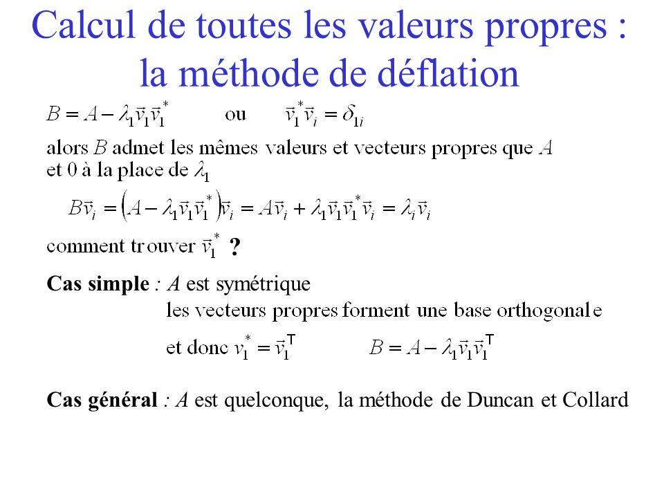 Calcul de toutes les valeurs propres : la méthode de déflation Cas simple : A est symétrique ? Cas général : A est quelconque, la méthode de Duncan et