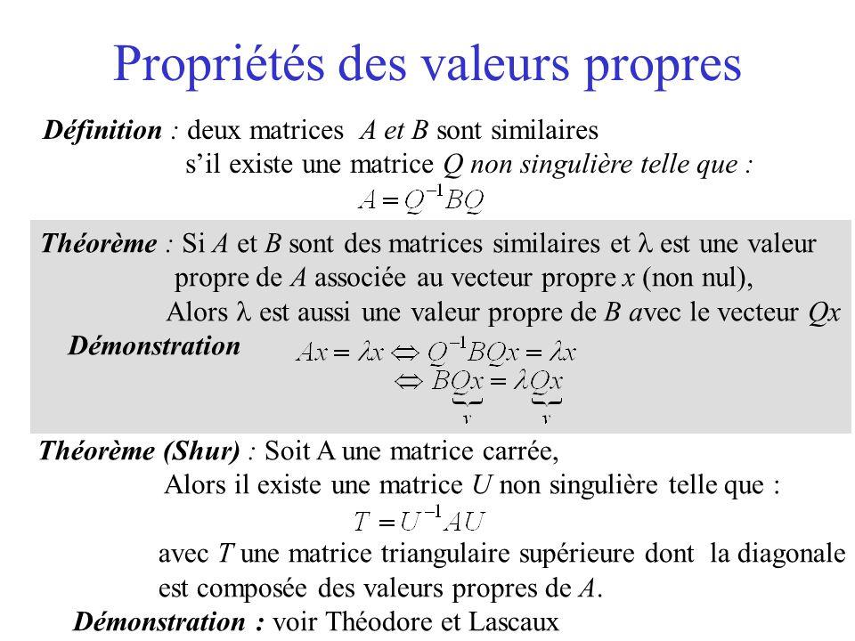 Théorème (Shur) : Soit A une matrice carrée, Alors il existe une matrice U non singulière telle que : avec T une matrice triangulaire supérieure dont