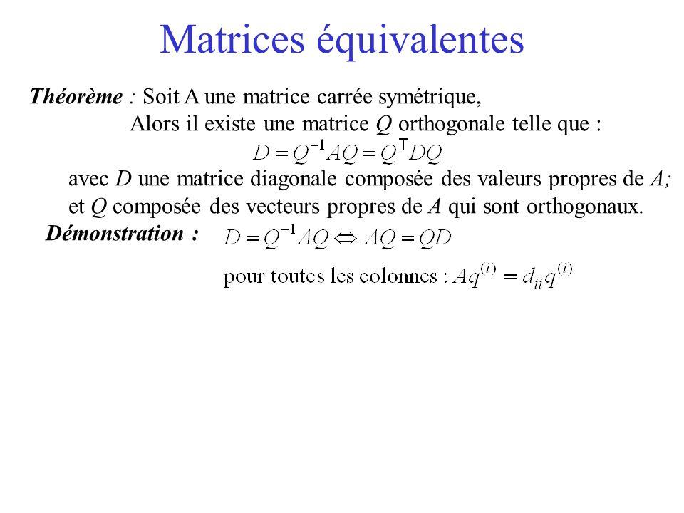 Théorème : Soit A une matrice carrée symétrique, Alors il existe une matrice Q orthogonale telle que : avec D une matrice diagonale composée des valeu