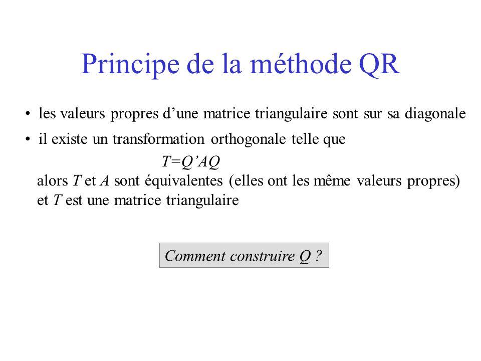 Principe de la méthode QR les valeurs propres d'une matrice triangulaire sont sur sa diagonale il existe un transformation orthogonale telle que T=Q'A