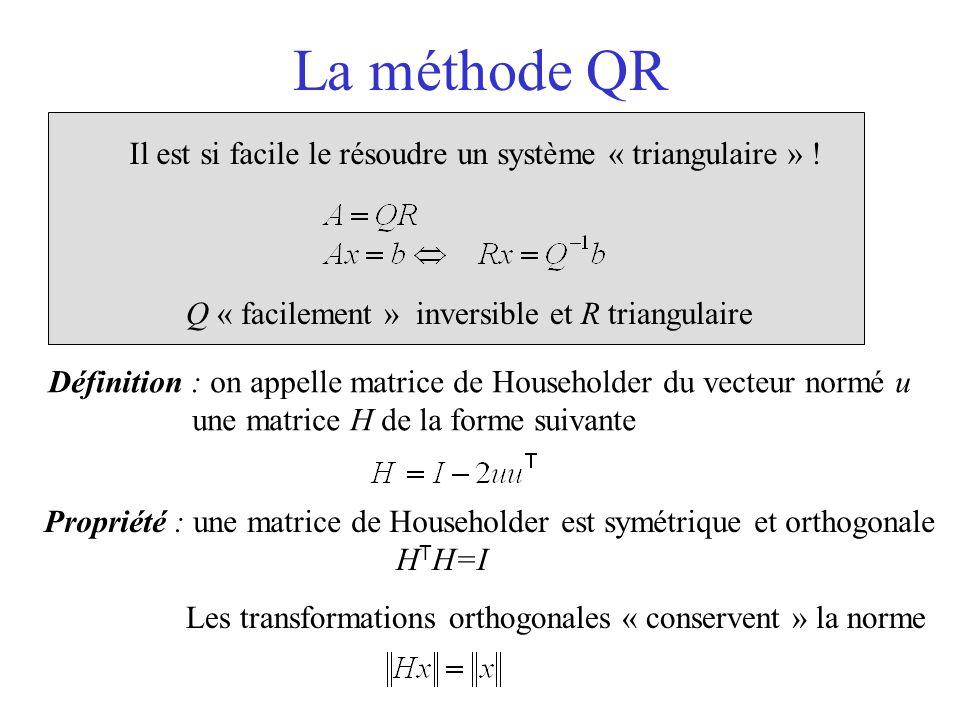 La méthode QR Il est si facile le résoudre un système « triangulaire » ! Q « facilement » inversible et R triangulaire Définition : on appelle matrice
