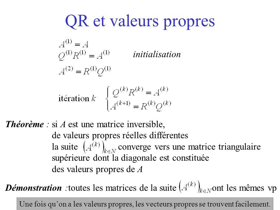 QR et valeurs propres Théorème : si A est une matrice inversible, de valeurs propres réelles différentes la suite converge vers une matrice triangulai