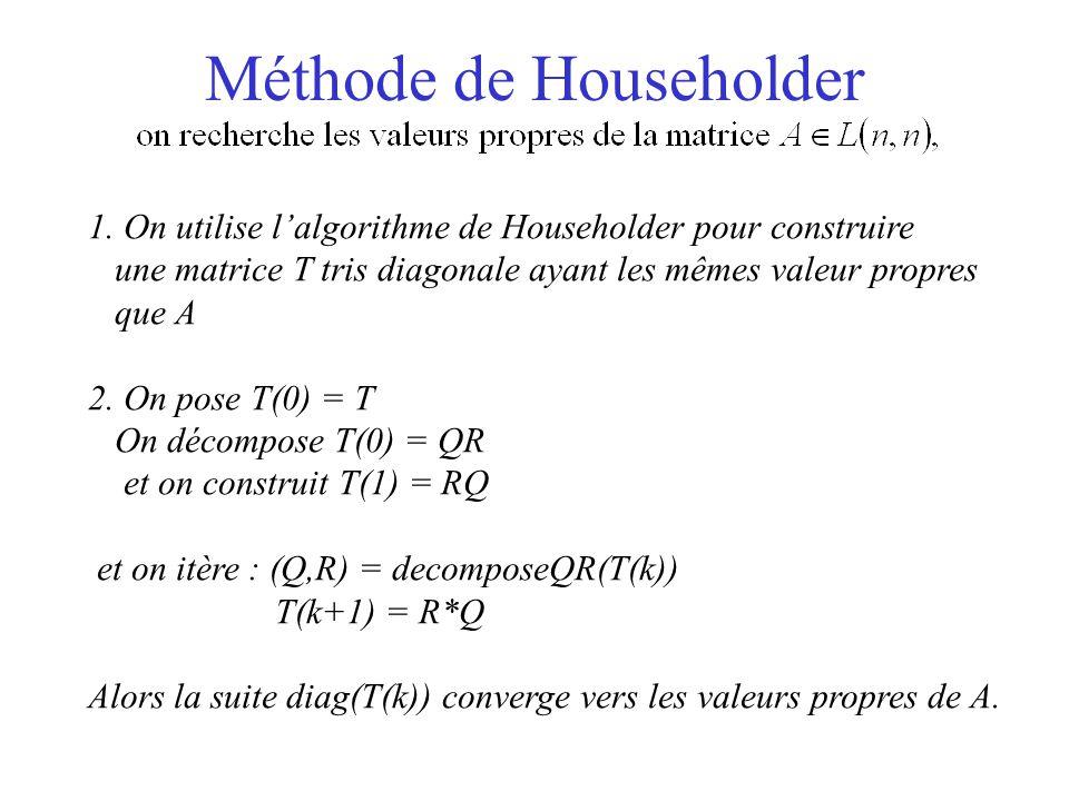 Méthode de Householder 1. On utilise l'algorithme de Householder pour construire une matrice T tris diagonale ayant les mêmes valeur propres que A 2.
