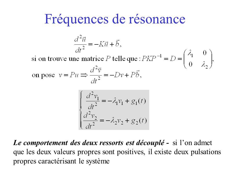 Fréquences de résonance Le comportement des deux ressorts est découplé - si l'on admet que les deux valeurs propres sont positives, il existe deux pul