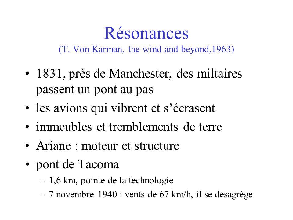 Résonances (T. Von Karman, the wind and beyond,1963) 1831, près de Manchester, des miltaires passent un pont au pas les avions qui vibrent et s'écrase
