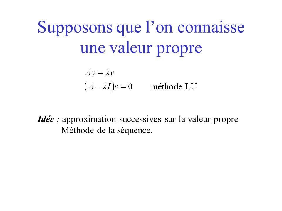 Supposons que l'on connaisse une valeur propre Idée : approximation successives sur la valeur propre Méthode de la séquence.