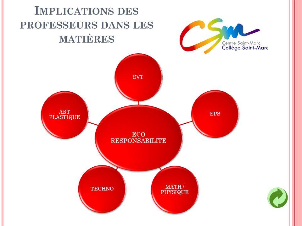 I MPLICATIONS DES PROFESSEURS DANS LES MATIÈRES ECO RESPONSABILITE SVTEPS MATH / PHYSIQUE TECHNO ART PLASTIQUE