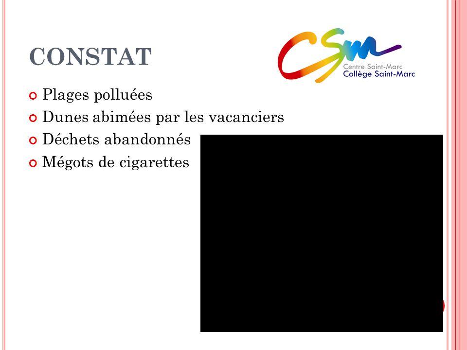 CONSTAT Plages polluées Dunes abimées par les vacanciers Déchets abandonnés Mégots de cigarettes