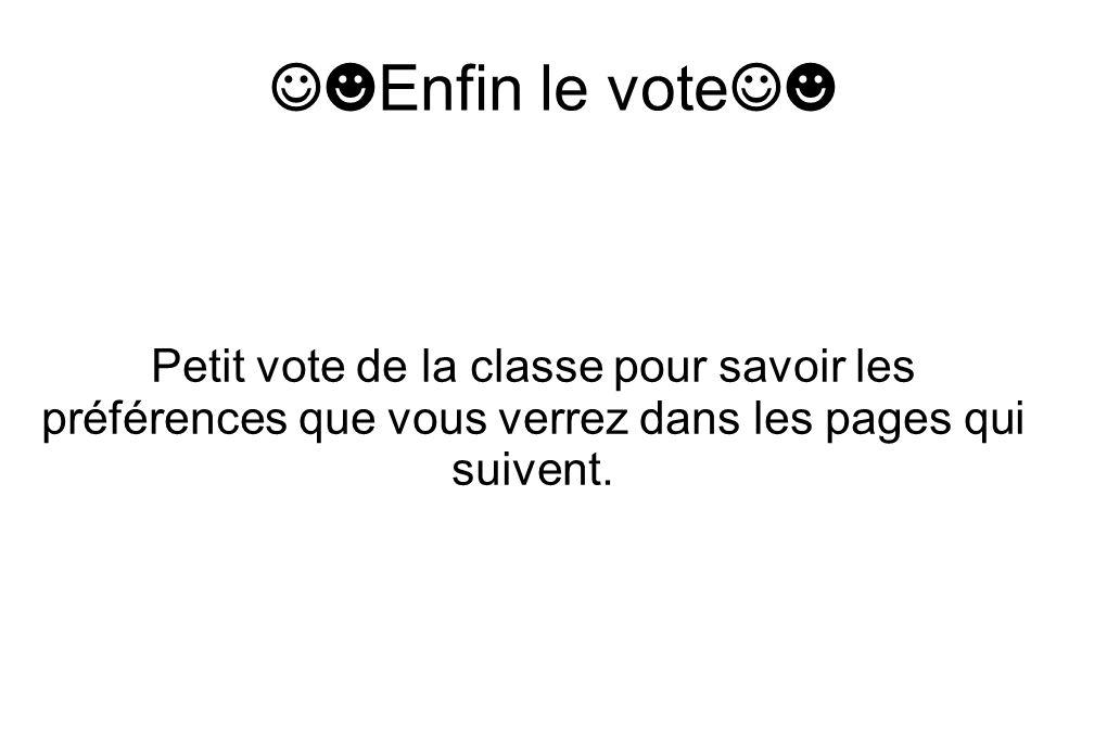 ☺☻Enfin le vote☺☻ Petit vote de la classe pour savoir les préférences que vous verrez dans les pages qui suivent.
