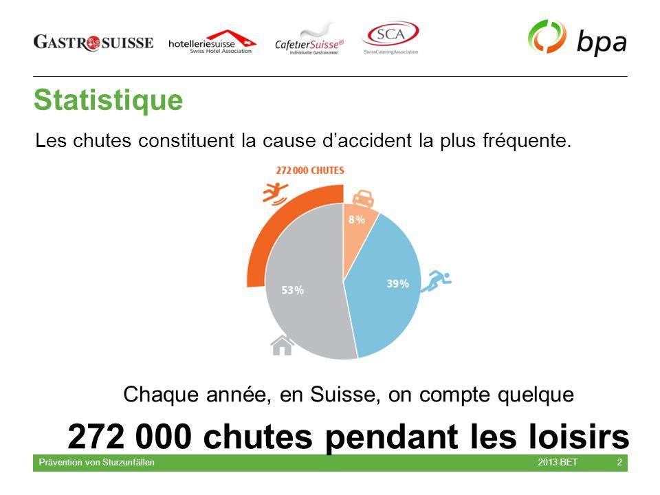 2013-BET Prävention von Sturzunfällen 2 Statistique Les chutes constituent la cause d'accident la plus fréquente. Chaque année, en Suisse, on compte q