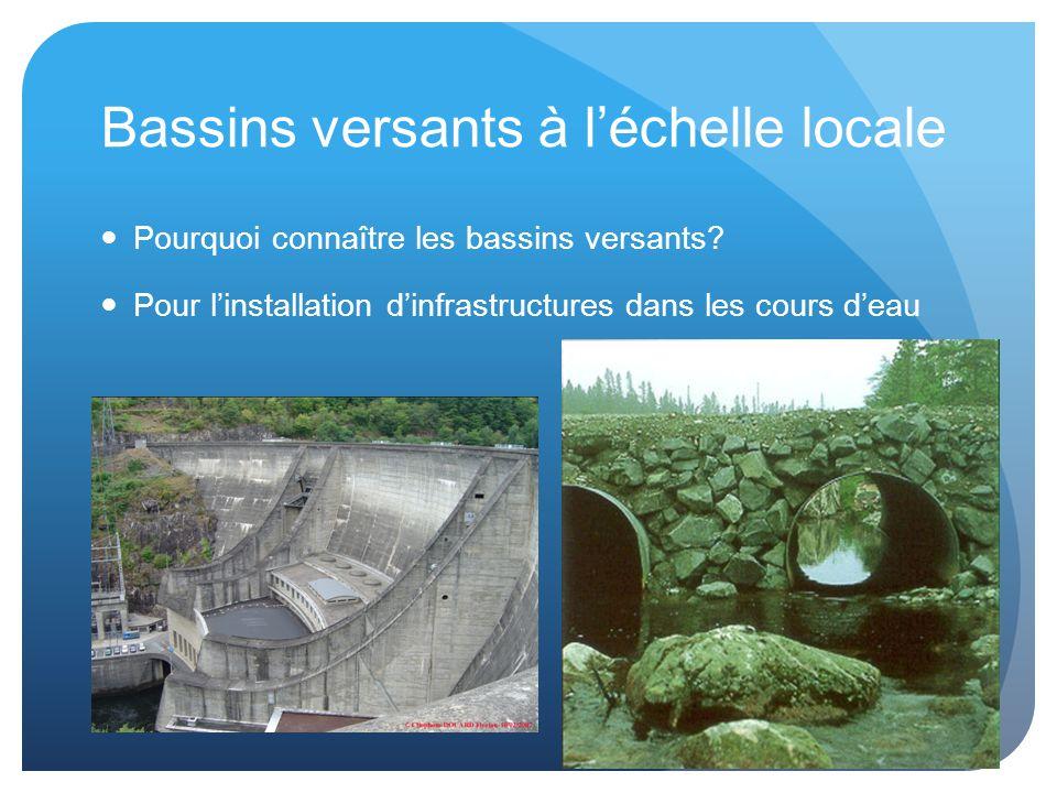 Bassins versants à l'échelle locale Pourquoi connaître les bassins versants.