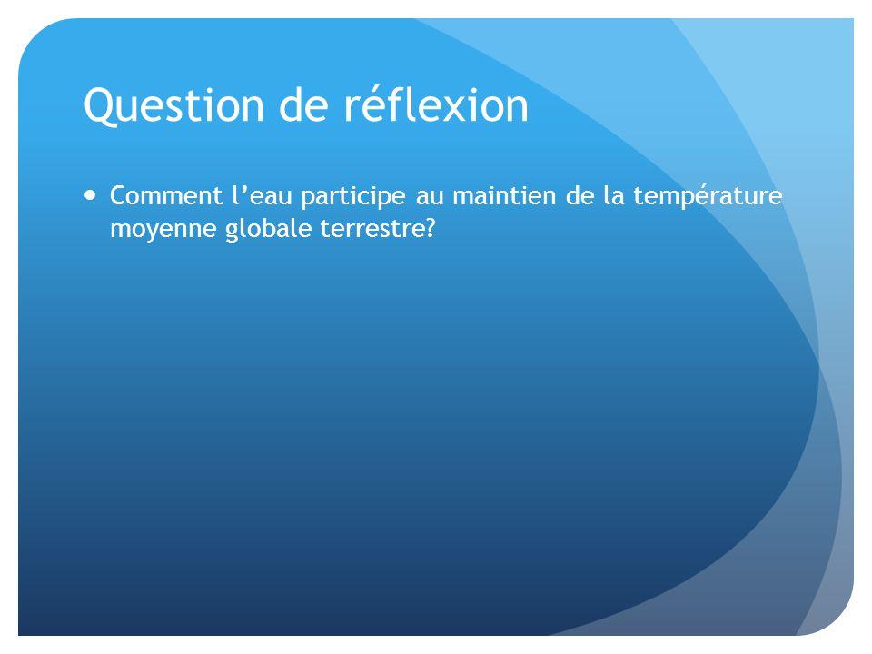 Question de réflexion Comment l'eau participe au maintien de la température moyenne globale terrestre?