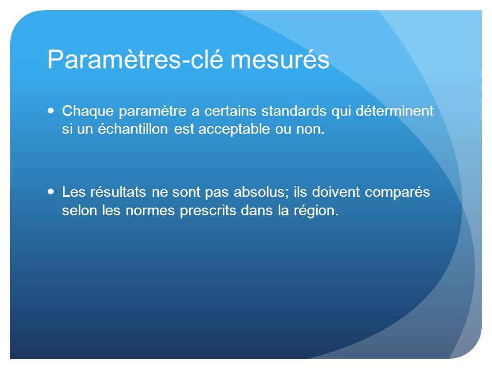 Paramètres-clé mesurés Chaque paramètre a certains standards qui déterminent si un échantillon est acceptable ou non.