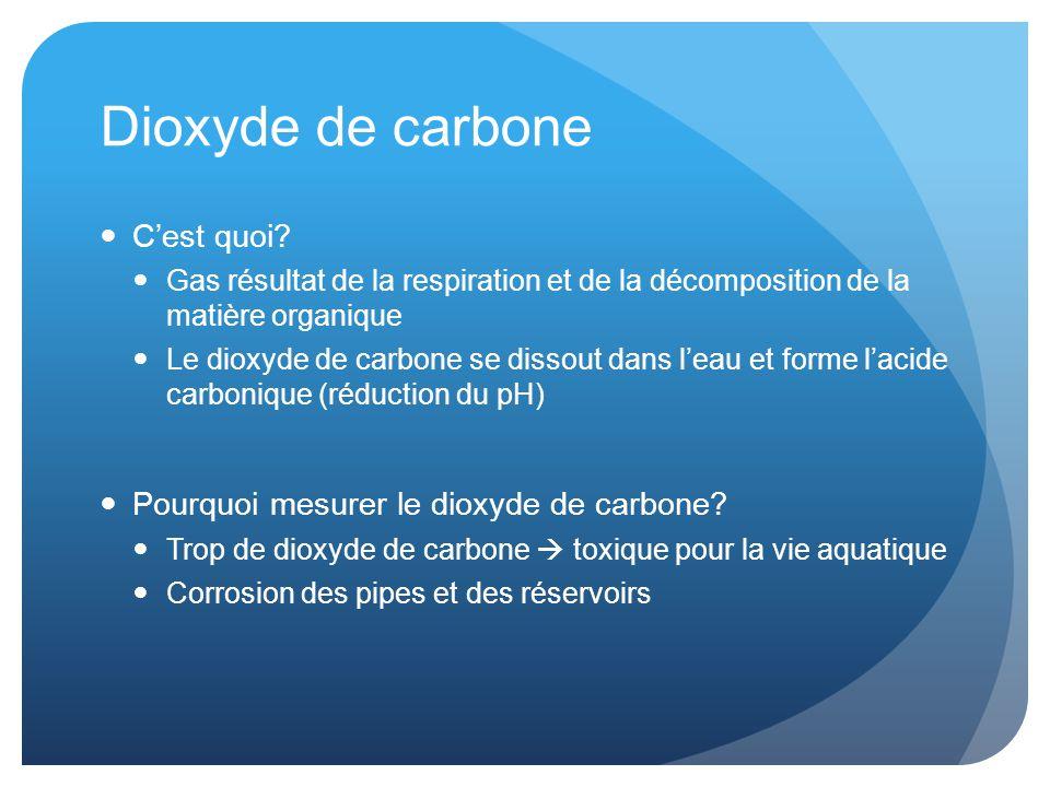 Dioxyde de carbone C'est quoi.