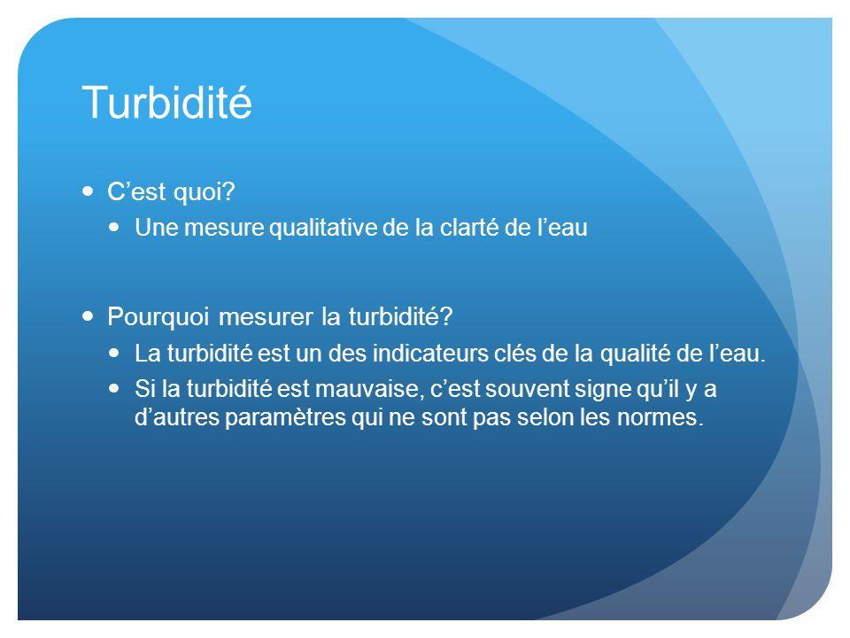 Turbidité C'est quoi.Une mesure qualitative de la clarté de l'eau Pourquoi mesurer la turbidité.