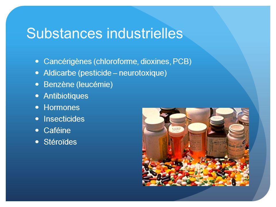Substances industrielles Cancérigènes (chloroforme, dioxines, PCB) Aldicarbe (pesticide – neurotoxique) Benzène (leucémie) Antibiotiques Hormones Insecticides Caféine Stéroïdes