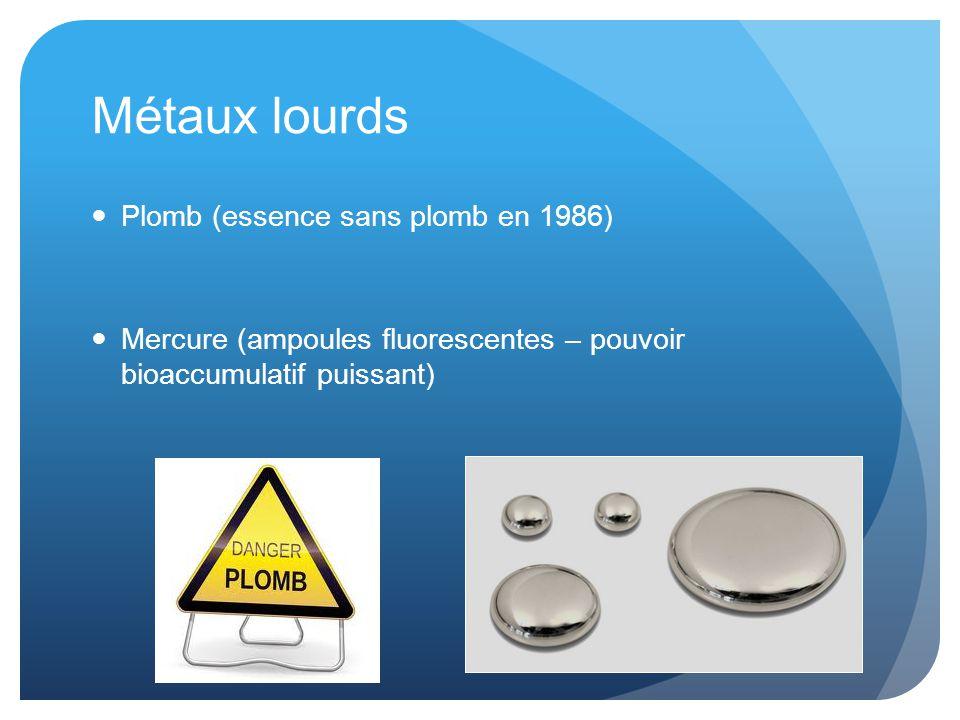 Métaux lourds Plomb (essence sans plomb en 1986) Mercure (ampoules fluorescentes – pouvoir bioaccumulatif puissant)