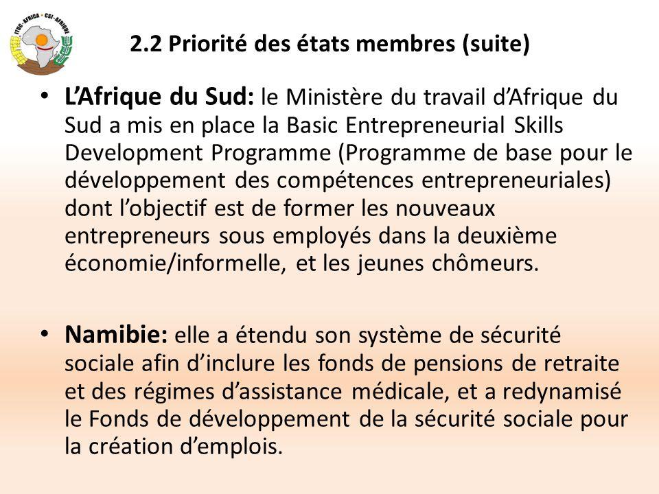 2.2 Priorité des états membres (suite) L'Afrique du Sud: le Ministère du travail d'Afrique du Sud a mis en place la Basic Entrepreneurial Skills Devel