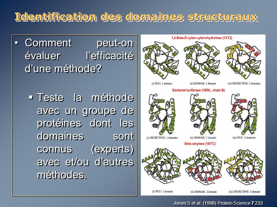 Identification des domaines structuraux Comment peut-on évaluer l'efficacité d'une méthode?  Teste la méthode avec un groupe de protéines dont les do