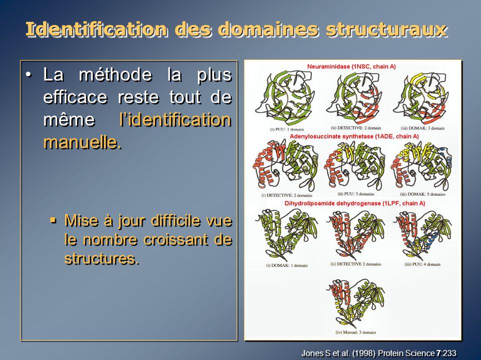 Identification des domaines structuraux La méthode la plus efficace reste tout de même l'identification manuelle.  Mise à jour difficile vue le nombr