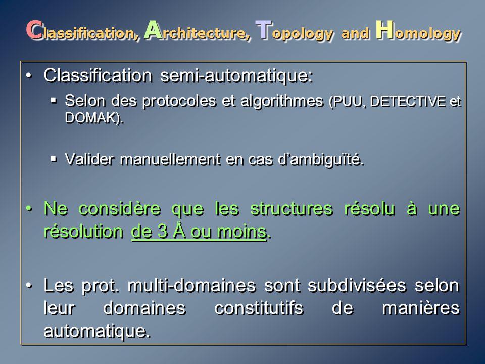 C lassification, A rchitecture, T opology and H omology Classification semi-automatique:  Selon des protocoles et algorithmes (PUU, DETECTIVE et DOMA