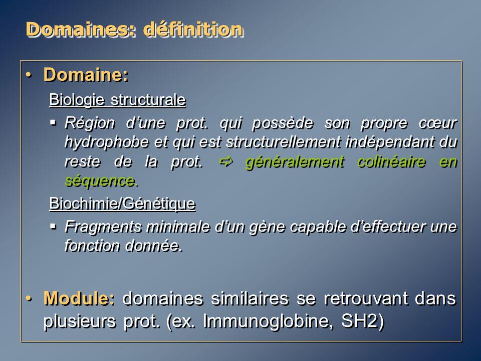 Domaines: évolution… NN NN NN NN NN NN NN NN NN NN Domaines ancestraux (ère pré-biotique) (ère pré-biotique) Domaines ancestraux (ère pré-biotique) (ère pré-biotique) Hétéro-dimèresHétéro-dimères Fusion de gènes Sélection: intermédiaires ancestraux Protéines multi-domaines