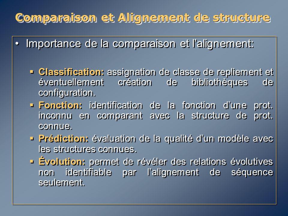 Comparaison et Alignement de structure Importance de la comparaison et l'alignement:  Classification: assignation de classe de repliement et éventuel