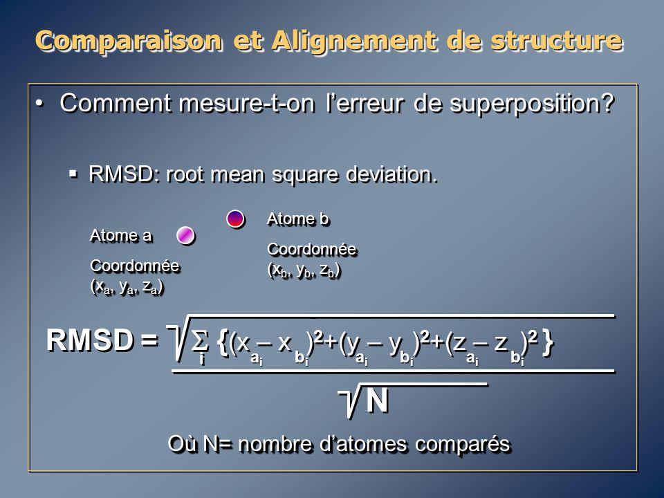 Comparaison et Alignement de structure Comment mesure-t-on l'erreur de superposition?  RMSD: root mean square deviation. Comment mesure-t-on l'erreur