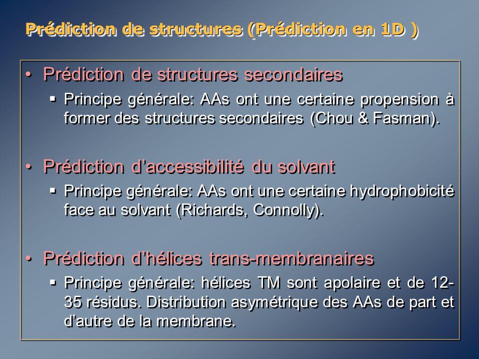 Prédiction de structures (Prédiction en 1D ) Prédiction de structures secondaires  Principe générale: AAs ont une certaine propension à former des st