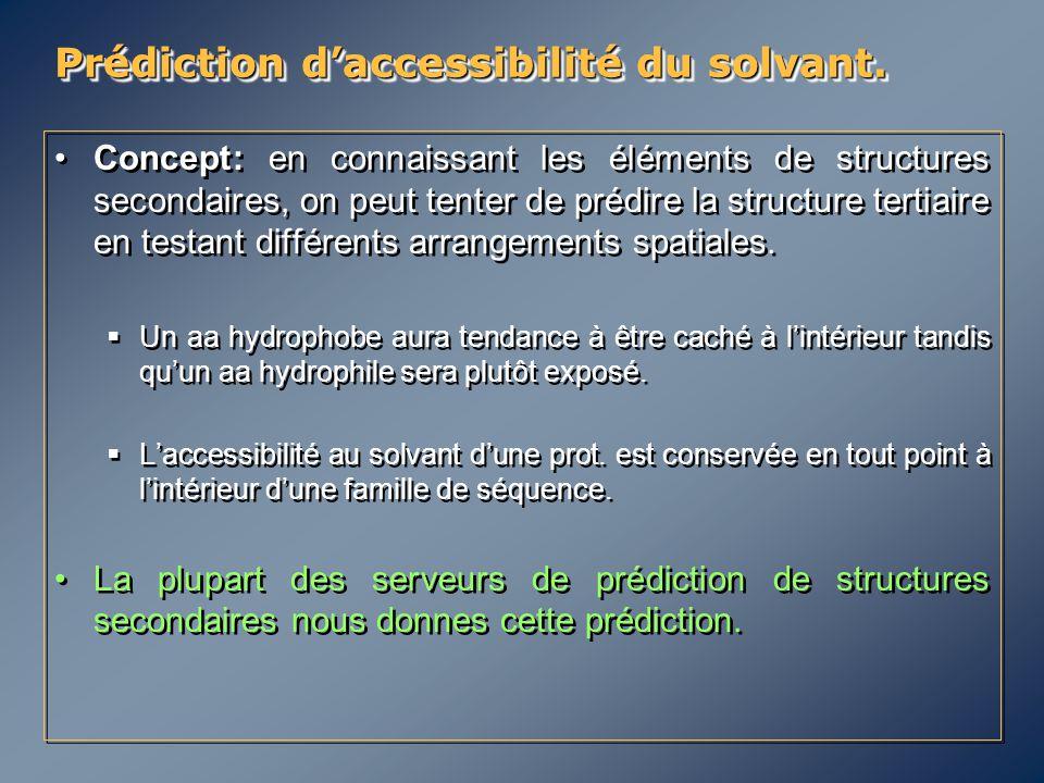 Concept: en connaissant les éléments de structures secondaires, on peut tenter de prédire la structure tertiaire en testant différents arrangements sp