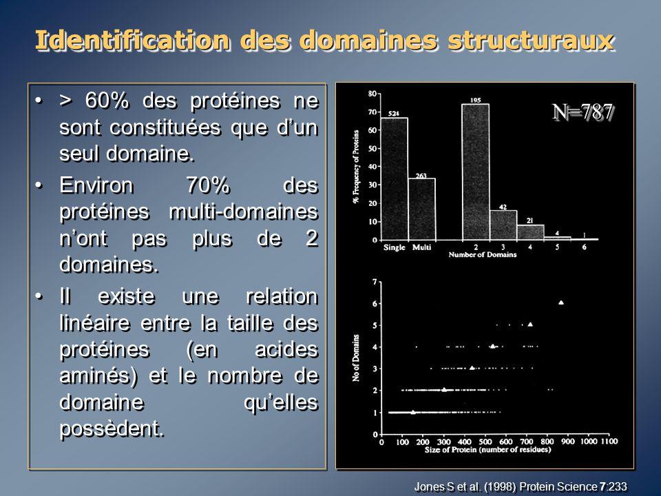 Identification des domaines structuraux > 60% des protéines ne sont constituées que d'un seul domaine. Environ 70% des protéines multi-domaines n'ont