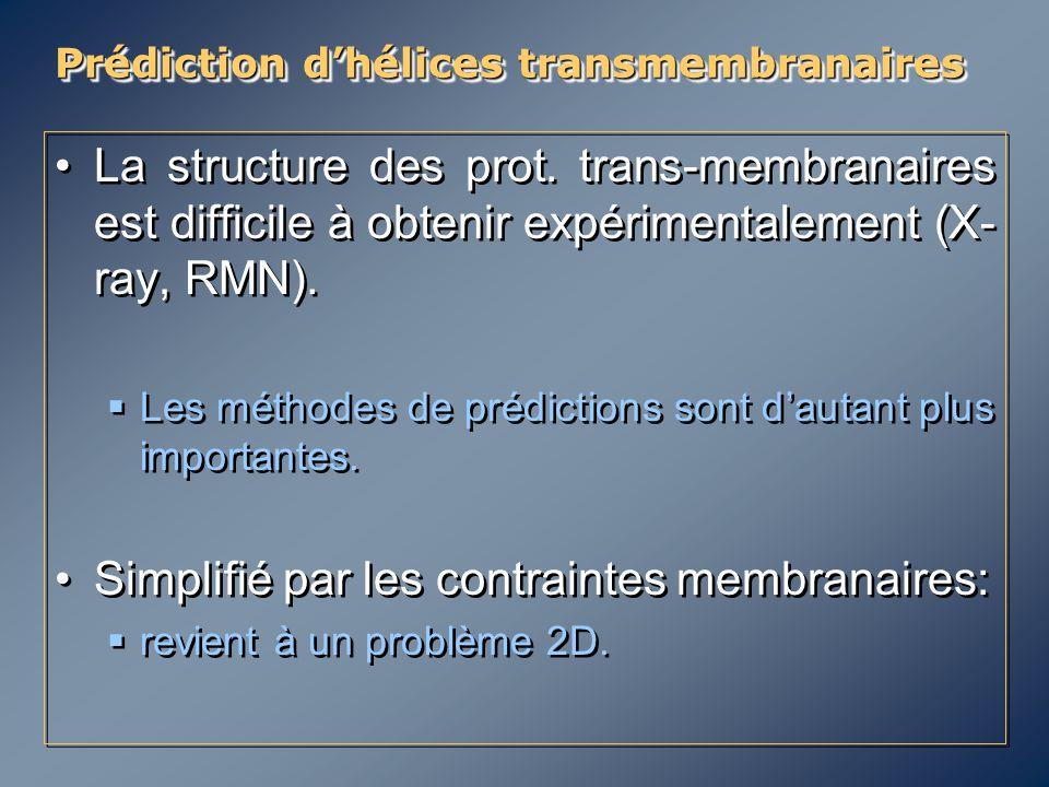 Prédiction d'hélices transmembranaires La structure des prot. trans-membranaires est difficile à obtenir expérimentalement (X- ray, RMN).  Les méthod