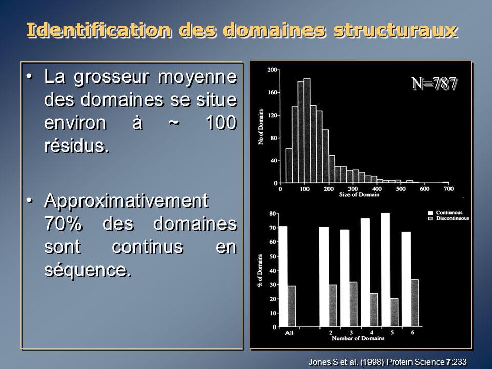 Identification des domaines structuraux La grosseur moyenne des domaines se situe environ à ~ 100 résidus. Approximativement 70% des domaines sont con