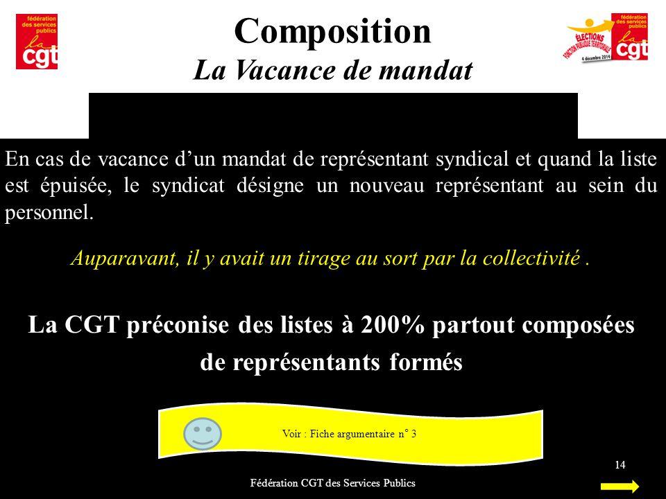 Composition La Vacance de mandat Fédération CGT des Services Publics 14 En cas de vacance d'un mandat de représentant syndical et quand la liste est é