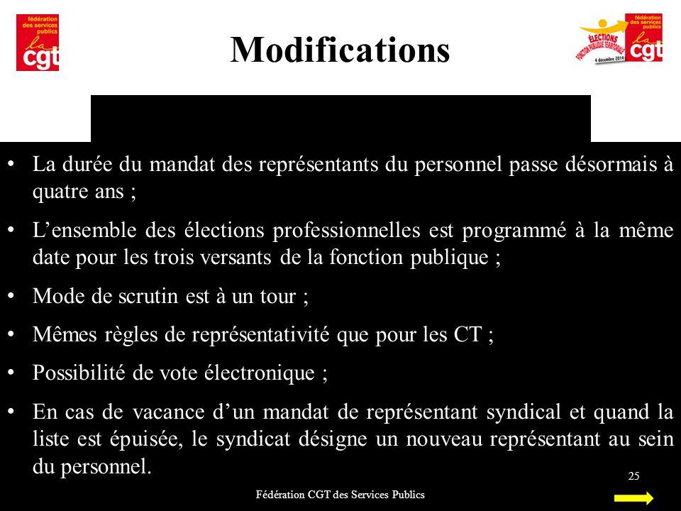 Modifications Fédération CGT des Services Publics 25 La durée du mandat des représentants du personnel passe désormais à quatre ans ; L'ensemble des é