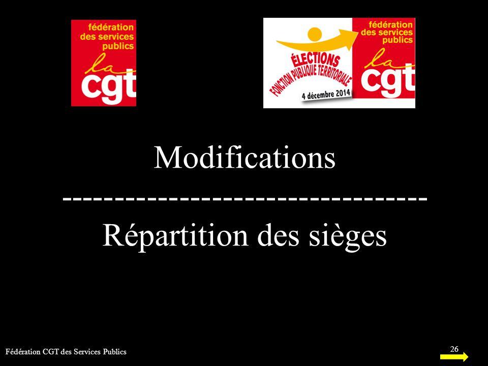 Modifications ---------------------------------- Répartition des sièges 26 Fédération CGT des Services Publics