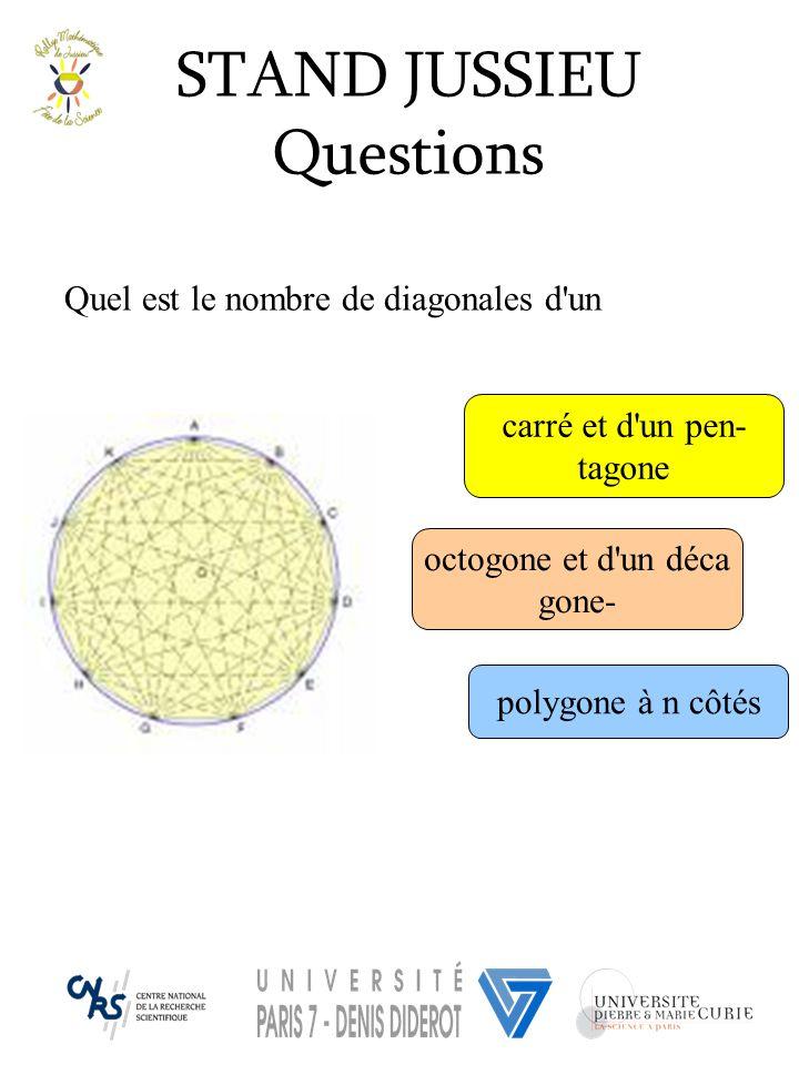 STAND JUSSIEU Questions carré et d'un pen- tagone octogone et d'un déca gone- polygone à n côtés Quel est le nombre de diagonales d'un