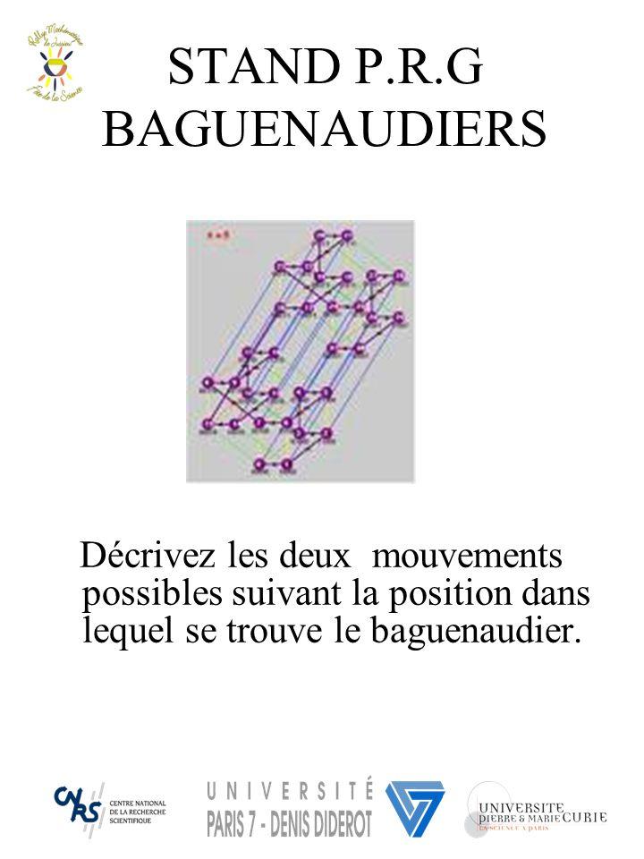STAND P.R.G BAGUENAUDIERS Décrivez les deux mouvements possibles suivant la position dans lequel se trouve le baguenaudier.