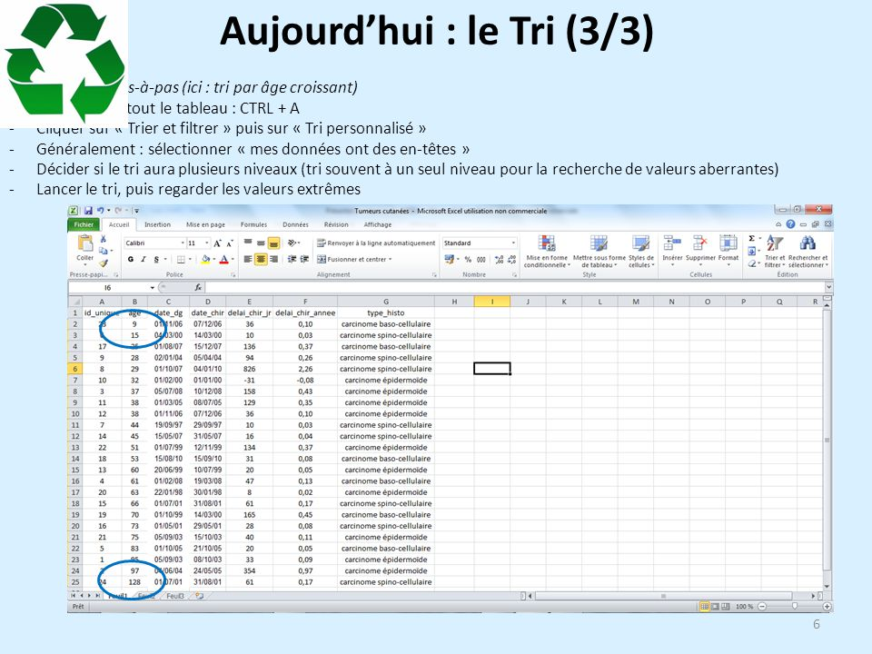 6 Exemple de tri pas-à-pas (ici : tri par âge croissant) -Sélectionner tout le tableau : CTRL + A -Cliquer sur « Trier et filtrer » puis sur « Tri per