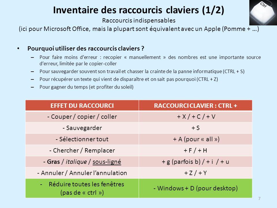 7 Inventaire des raccourcis claviers (1/2) Raccourcis indispensables (ici pour Microsoft Office, mais la plupart sont équivalent avec un Apple (Pomme