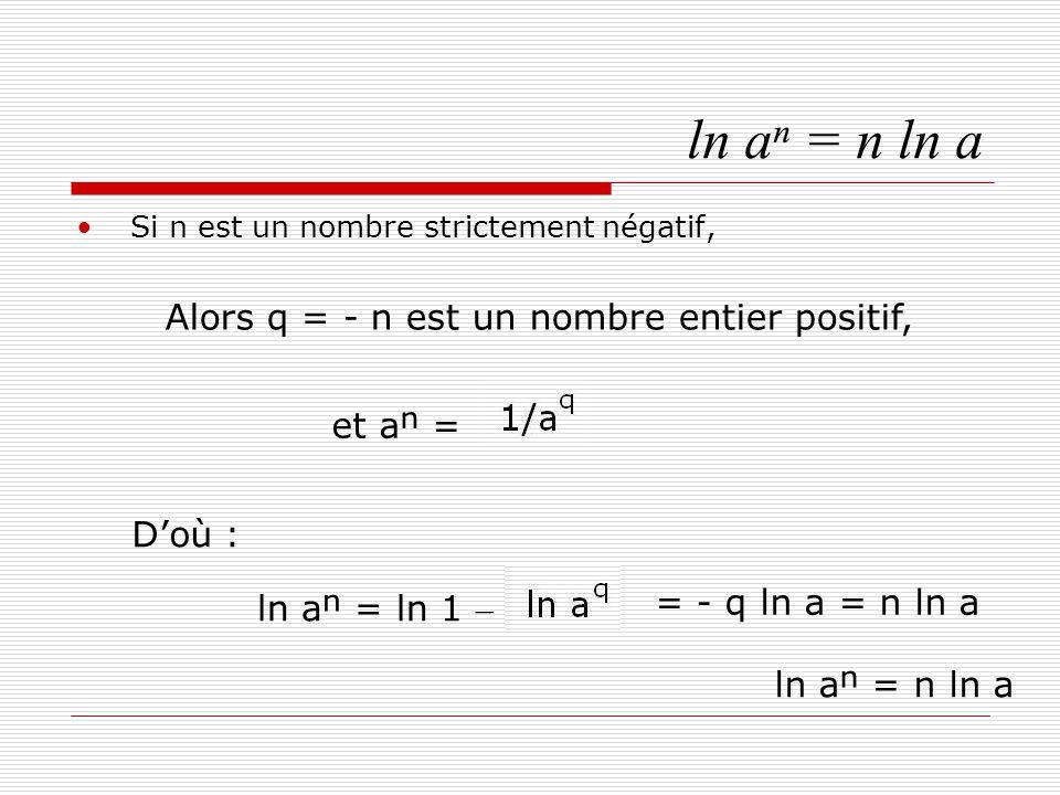 ln aⁿ = n ln a Si n est un nombre rationnel non nul, Alors n peut s'écrire r/s r étant un nombre entier non nul et s un naturel non nul.
