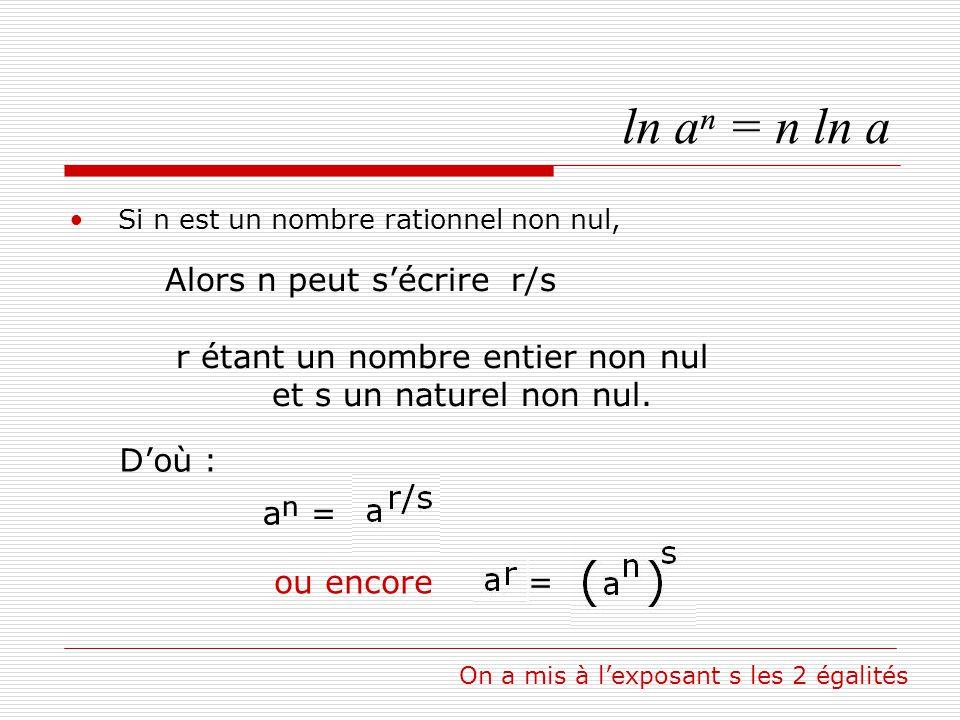 ln aⁿ = n ln a Égalons les logarithmes des deux membres de la dernière égalité après avoir appliqué les règles de calcul déjà démontrées: ln = r ln a(car r Є Z) et ln= s ln aⁿ (car s Є N) D'où : r ln a = s ln aⁿ et ln aⁿ = r/s ln a = n ln a
