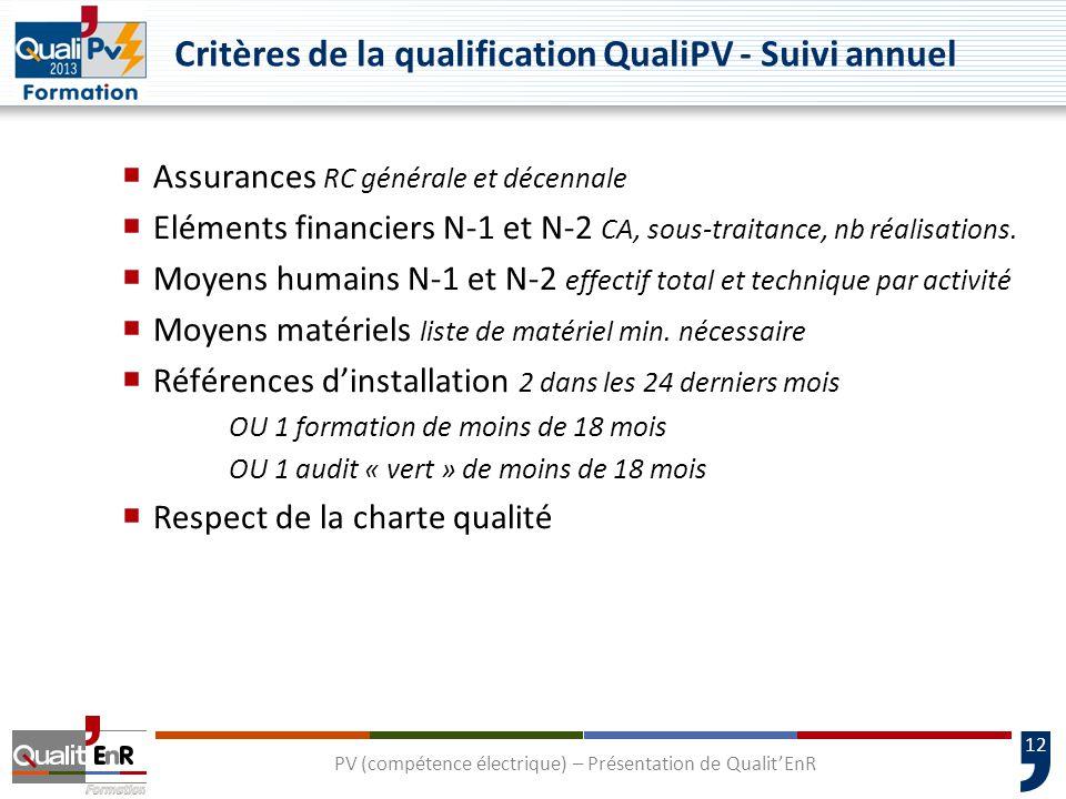 12 Critères de la qualification QualiPV - Suivi annuel  Assurances RC générale et décennale  Eléments financiers N-1 et N-2 CA, sous-traitance, nb r