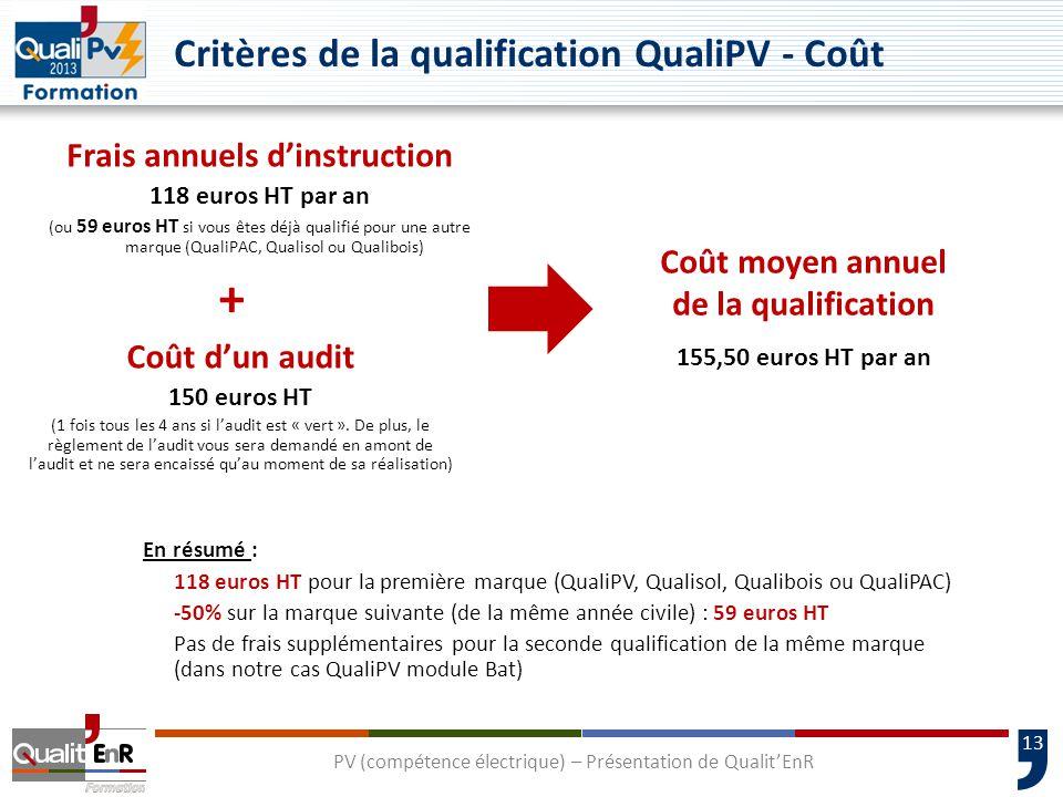 13 Critères de la qualification QualiPV - Coût Frais annuels d'instruction 118 euros HT par an (ou 59 euros HT si vous êtes déjà qualifié pour une aut