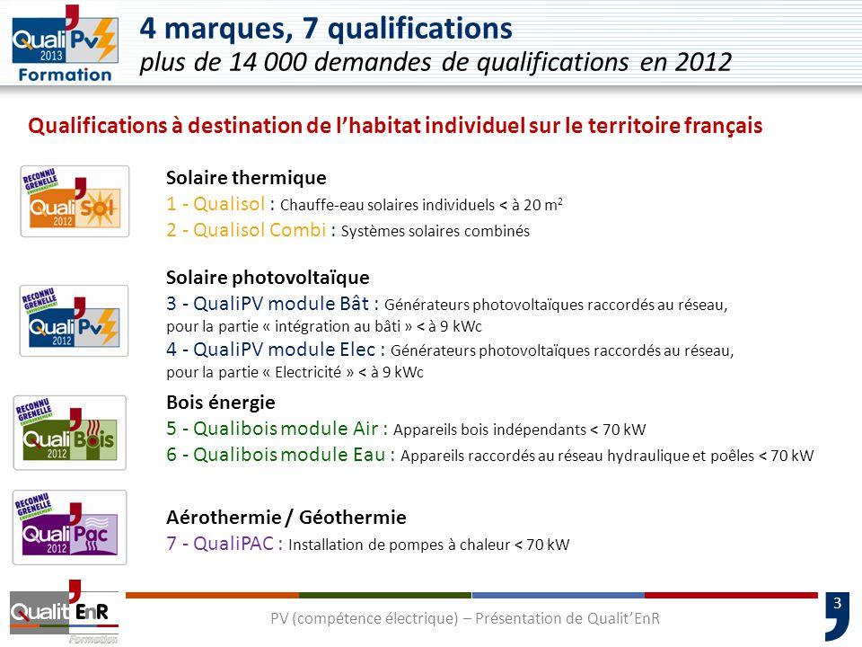 3 4 marques, 7 qualifications plus de 14 000 demandes de qualifications en 2012 Solaire thermique 1 - Qualisol : Chauffe-eau solaires individuels < à