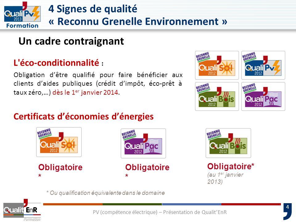 4 4 Signes de qualité « Reconnu Grenelle Environnement » L'éco-conditionnalité : Obligation d'être qualifié pour faire bénéficier aux clients d'aides