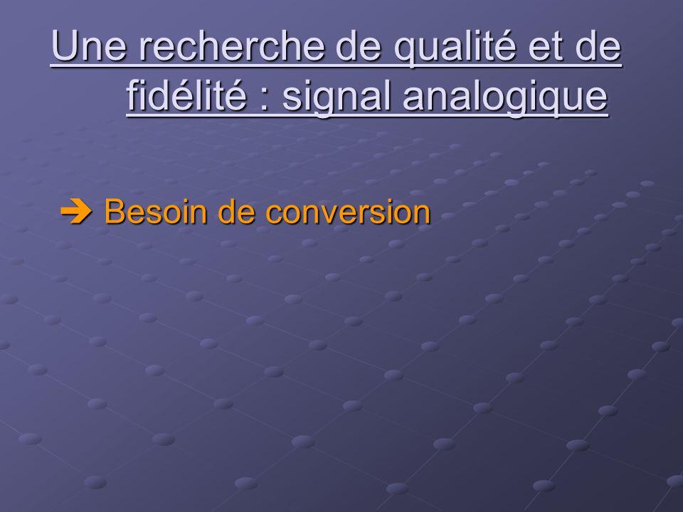  Besoin de conversion Une recherche de qualité et de fidélité : signal analogique