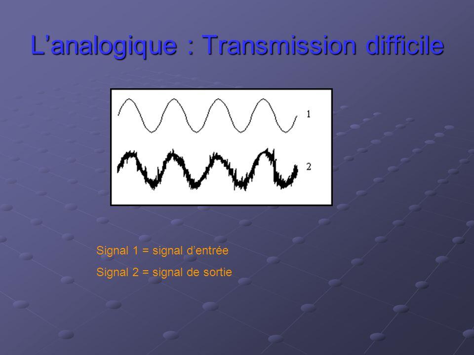 L'analogique : Transmission difficile Signal 1 = signal d'entrée Signal 2 = signal de sortie